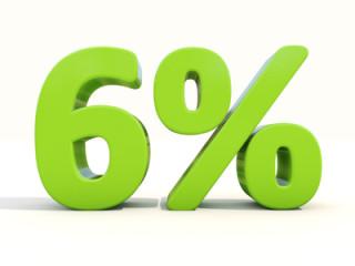 6%-tarief bij renovatie: pas na renovatie moet het om een 'woning' gaan